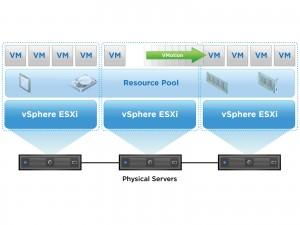 vmw-dgrm-vsphere-drs-overview-lg